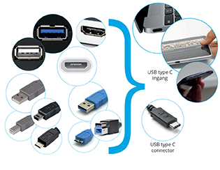 USB ingangen en connectoren